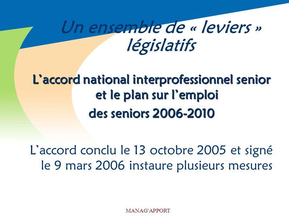 MANAG'APPORT Un ensemble de « leviers » législatifs Laccord national interprofessionnel senior et le plan sur lemploi des seniors 2006-2010 Laccord co