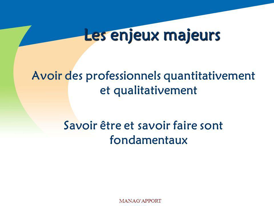 MANAG'APPORT Les enjeux majeurs Avoir des professionnels quantitativement et qualitativement Savoir être et savoir faire sont fondamentaux