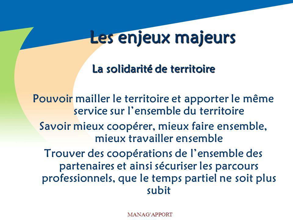 MANAG'APPORT Les enjeux majeurs La solidarité de territoire Pouvoir mailler le territoire et apporter le même service sur lensemble du territoire Savo