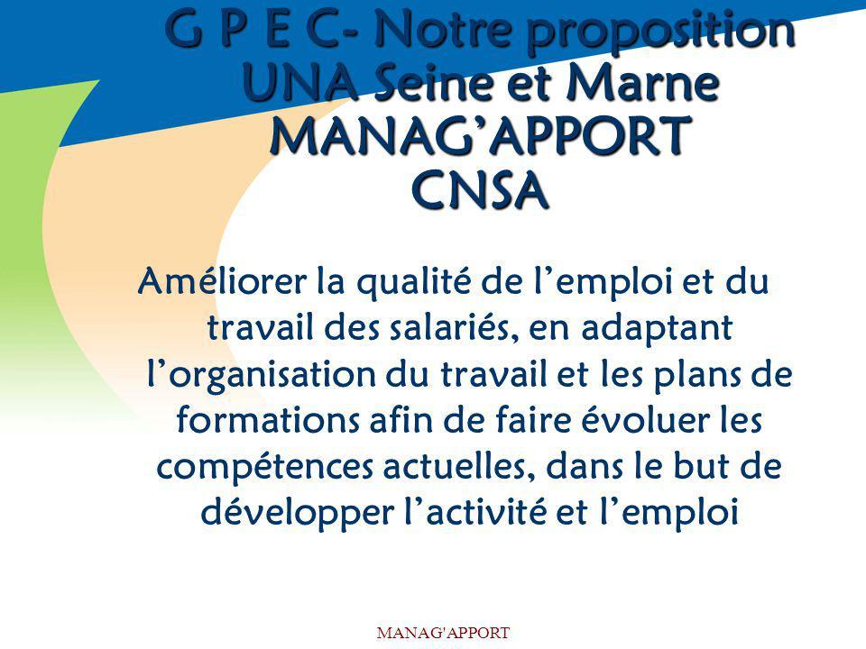 MANAG'APPORT G P E C- Notre proposition UNA Seine et Marne MANAGAPPORT CNSA Améliorer la qualité de lemploi et du travail des salariés, en adaptant lo