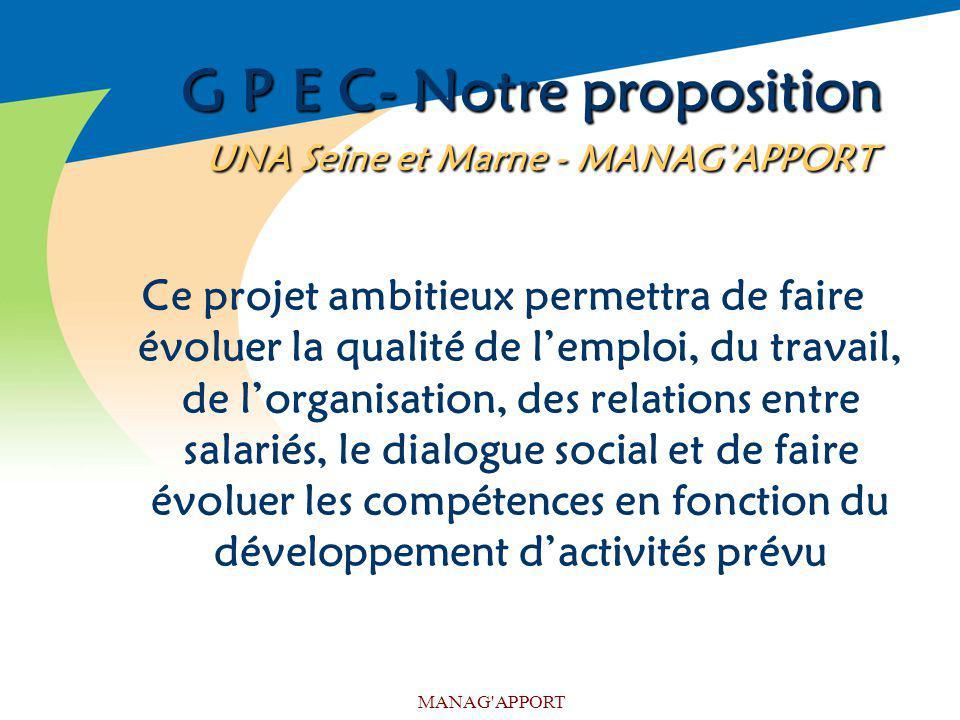 MANAG'APPORT G P E C- Notre proposition UNA Seine et Marne - MANAGAPPORT Ce projet ambitieux permettra de faire évoluer la qualité de lemploi, du trav