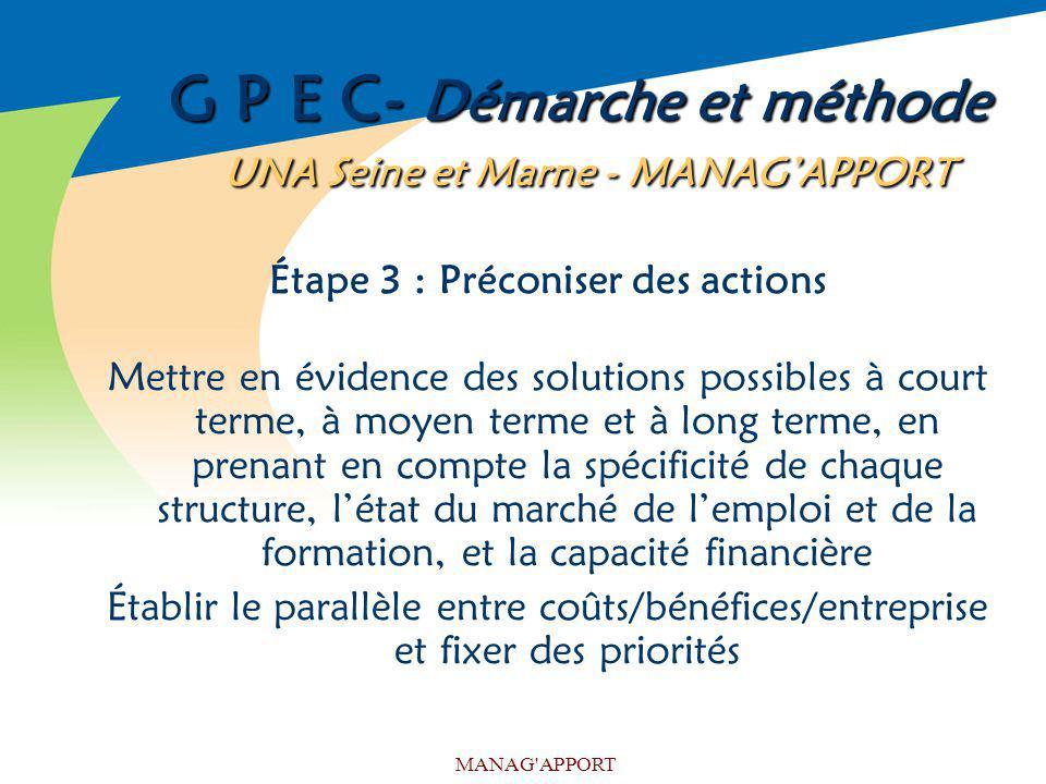MANAG'APPORT G P E C- Démarche et méthode UNA Seine et Marne - MANAGAPPORT Étape 3 : Préconiser des actions Mettre en évidence des solutions possibles