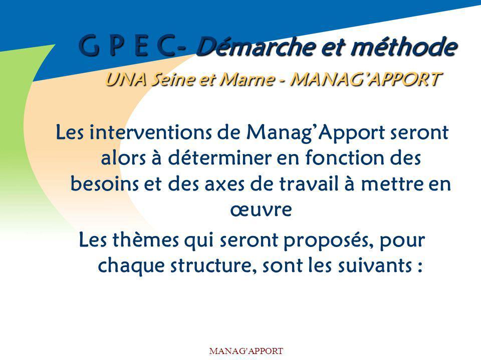 MANAG'APPORT G P E C- Démarche et méthode UNA Seine et Marne - MANAGAPPORT Les interventions de ManagApport seront alors à déterminer en fonction des