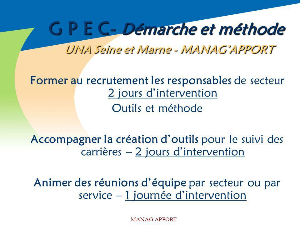 MANAG'APPORT G P E C- Démarche et méthode UNA Seine et Marne - MANAGAPPORT Former au recrutement les responsables de secteur 2 jours dintervention Out