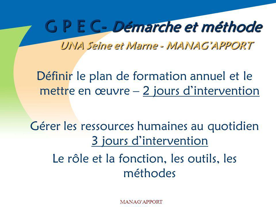 MANAG'APPORT G P E C- Démarche et méthode UNA Seine et Marne - MANAGAPPORT Définir le plan de formation annuel et le mettre en œuvre – 2 jours dinterv