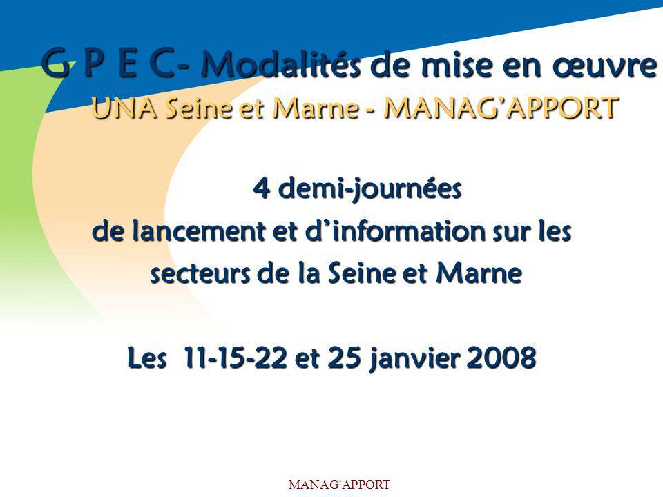 MANAG'APPORT G P E C- Modalités de mise en œuvre UNA Seine et Marne - MANAGAPPORT 4 demi-journées de lancement et dinformation sur les secteurs de la