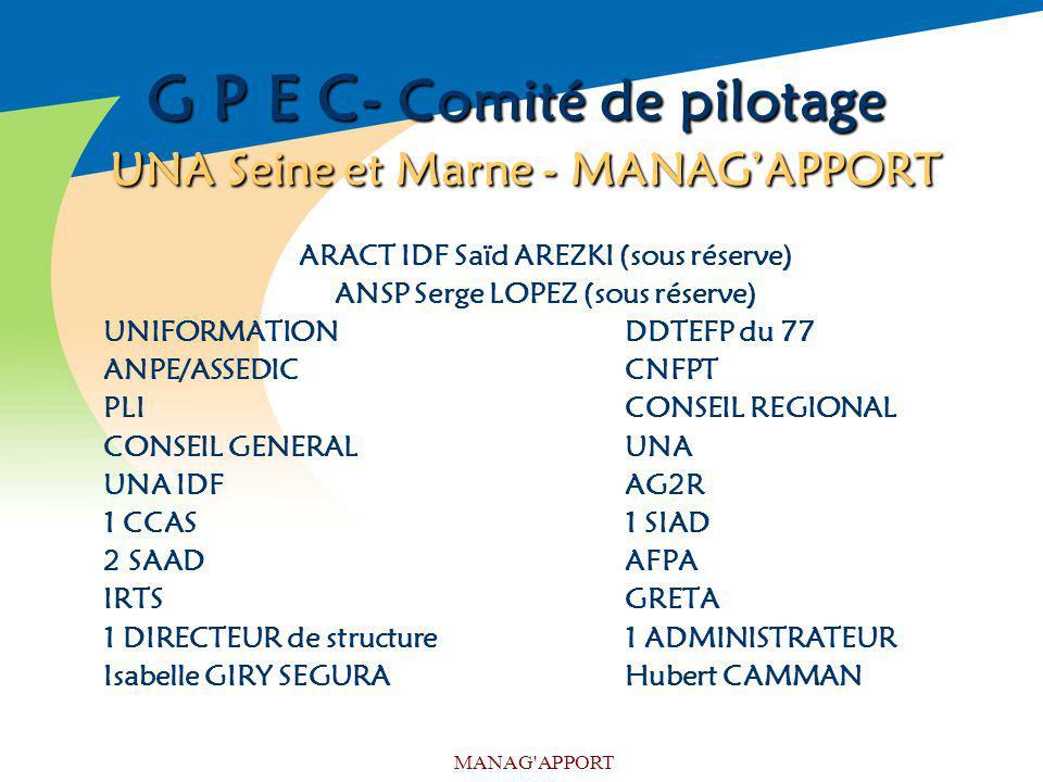 MANAG'APPORT G P E C- Comité de pilotage UNA Seine et Marne - MANAGAPPORT ARACT IDF Saïd AREZKI (sous réserve) ANSP Serge LOPEZ (sous réserve) UNIFORM