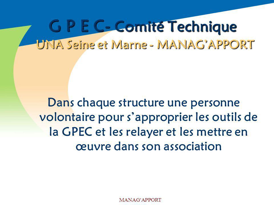 MANAG'APPORT G P E C- Comité Technique UNA Seine et Marne - MANAGAPPORT Dans chaque structure une personne volontaire pour sapproprier les outils de l