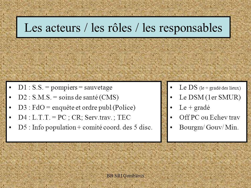 BB SRI Gembloux Les acteurs / les rôles / les responsables D1 : S.S.