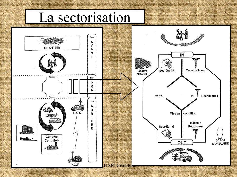 BB SRI Gembloux La sectorisation