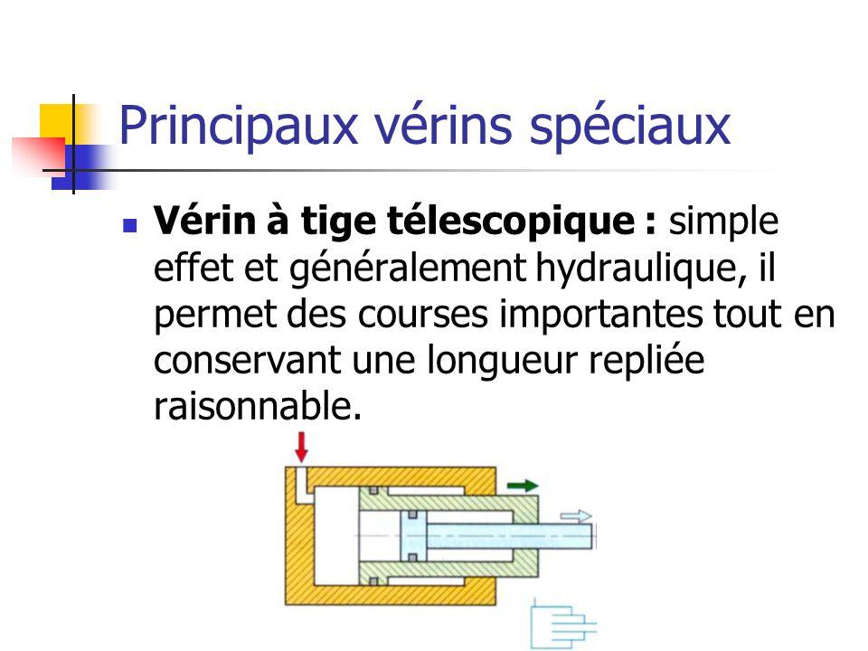 Principaux vérins spéciaux Vérin à tige télescopique : simple effet et généralement hydraulique, il permet des courses importantes tout en conservant