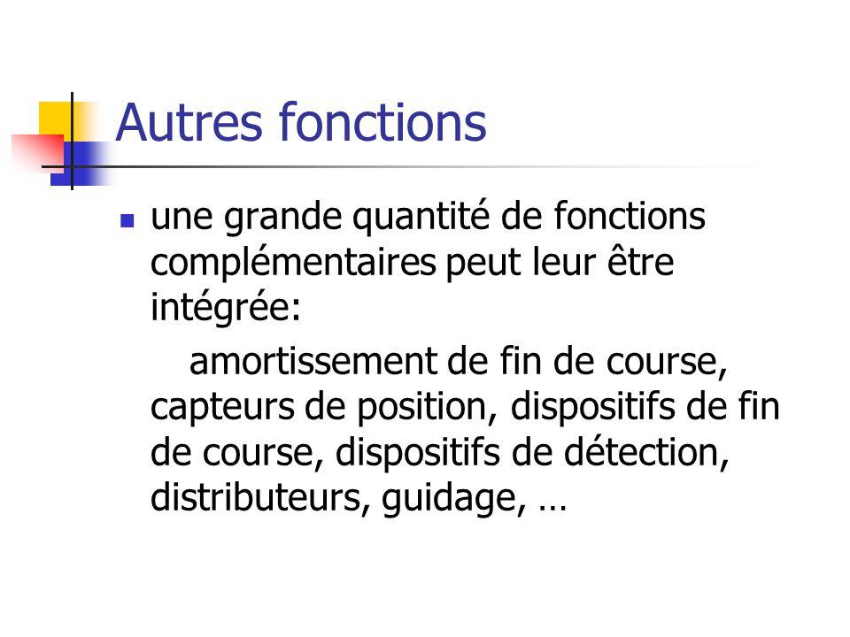 Autres fonctions une grande quantité de fonctions complémentaires peut leur être intégrée: amortissement de fin de course, capteurs de position, dispo