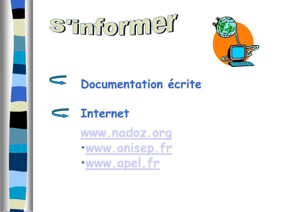 Documentation écrite Internet www.nadoz.org www.onisep.fr www.apel.fr