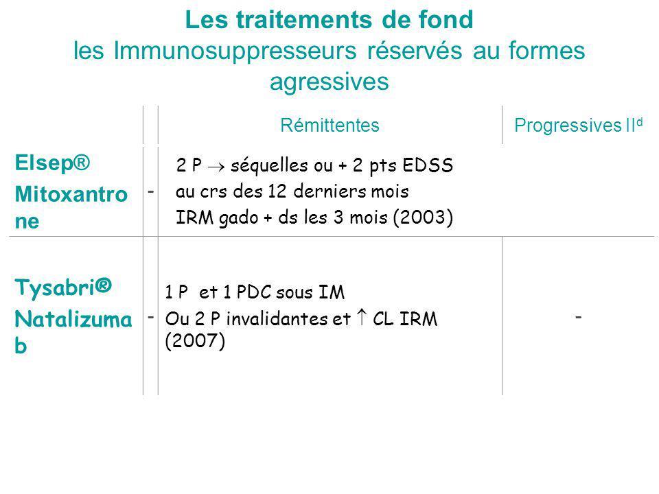 Les traitements de fond les Immunosuppresseurs réservés au formes agressives RémittentesProgressives II d Elsep® Mitoxantro ne - 2 P séquelles ou + 2 pts EDSS au crs des 12 derniers mois IRM gado + ds les 3 mois (2003) Tysabri® Natalizuma b - 1 P et 1 PDC sous IM Ou 2 P invalidantes et CL IRM (2007) -