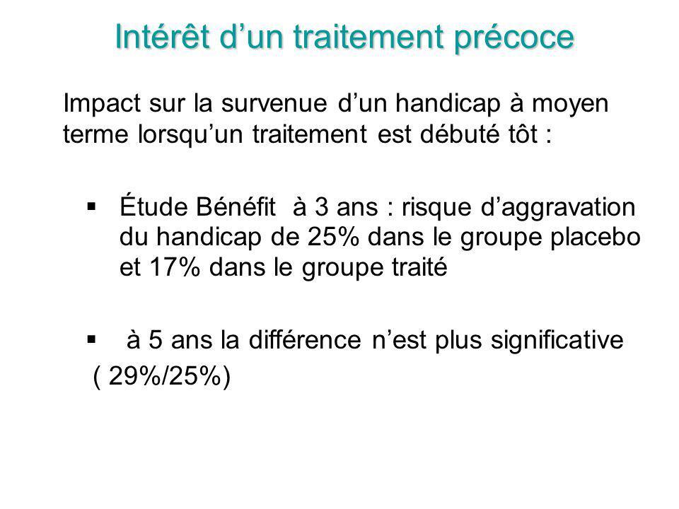 Intérêt dun traitement précoce Impact sur la survenue dun handicap à moyen terme lorsquun traitement est débuté tôt : Étude Bénéfit à 3 ans : risque daggravation du handicap de 25% dans le groupe placebo et 17% dans le groupe traité à 5 ans la différence nest plus significative ( 29%/25%)
