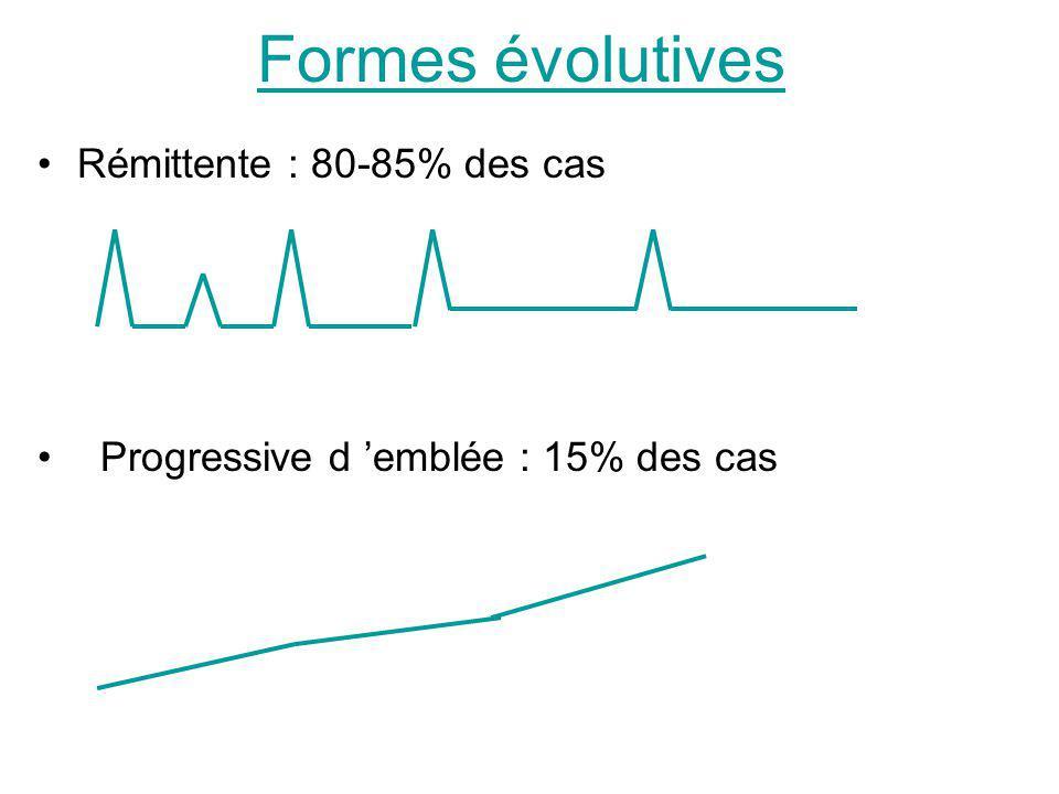 Formes évolutives Rémittente : 80-85% des cas Progressive d emblée : 15% des cas