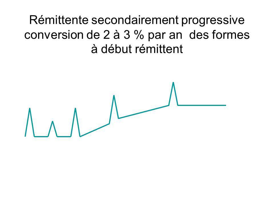 Rémittente secondairement progressive conversion de 2 à 3 % par an des formes à début rémittent