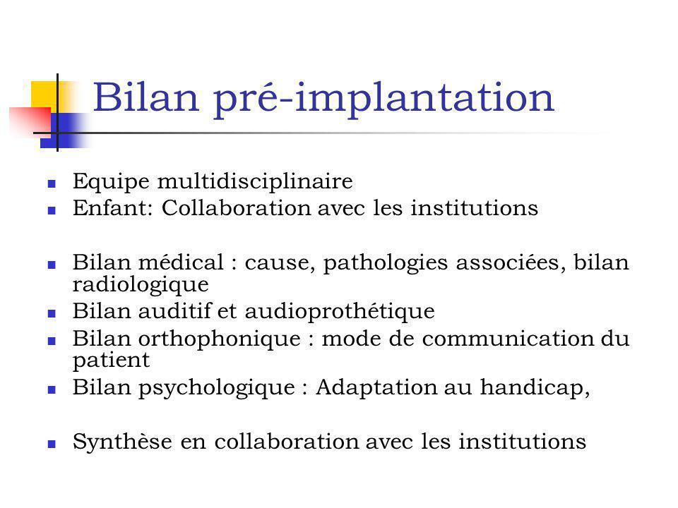 Bilan pré-implantation Equipe multidisciplinaire Enfant: Collaboration avec les institutions Bilan médical : cause, pathologies associées, bilan radio