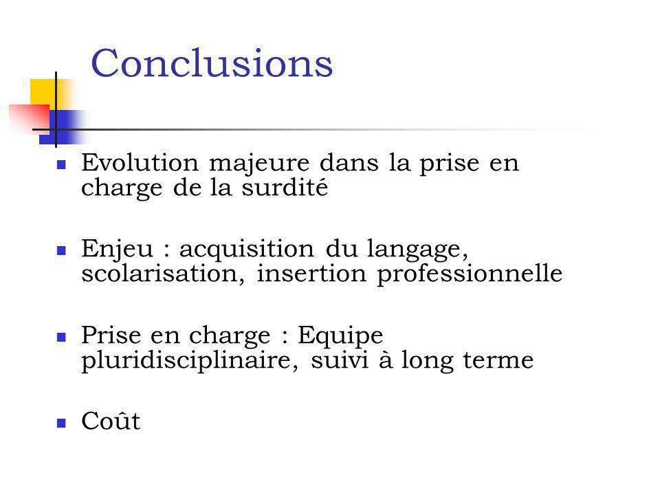 Conclusions Evolution majeure dans la prise en charge de la surdité Enjeu : acquisition du langage, scolarisation, insertion professionnelle Prise en