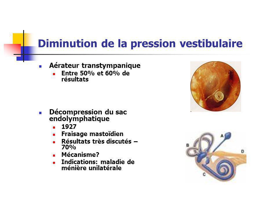 Diminution de la pression vestibulaire Aérateur transtympanique Entre 50% et 60% de résultats Décompression du sac endolymphatique 1927 Fraisage masto