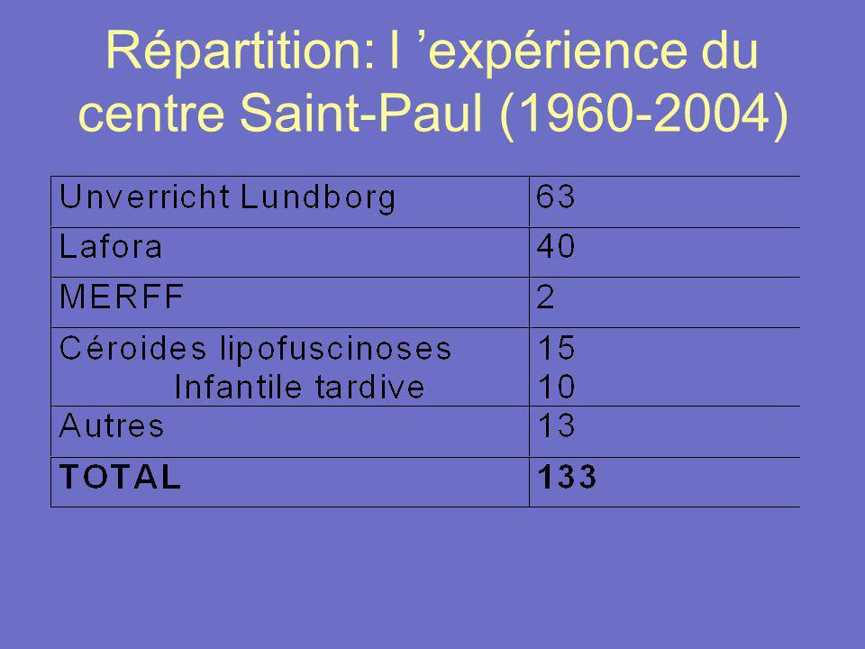 Répartition: l expérience du centre Saint-Paul (1960-2004)