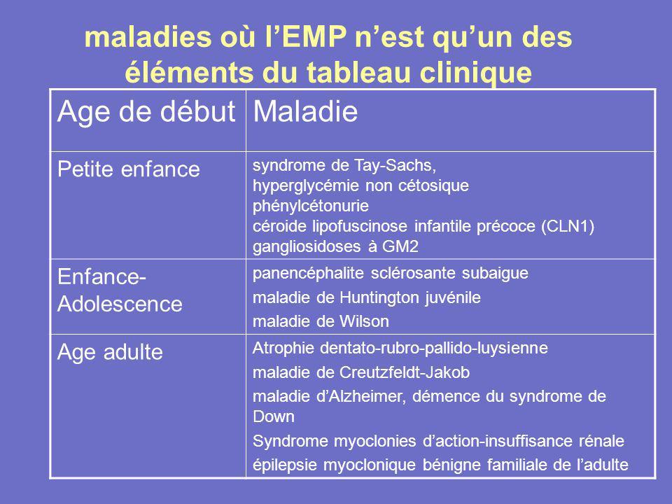 maladies où lEMP nest quun des éléments du tableau clinique Age de débutMaladie Petite enfance syndrome de Tay-Sachs, hyperglycémie non cétosique phén
