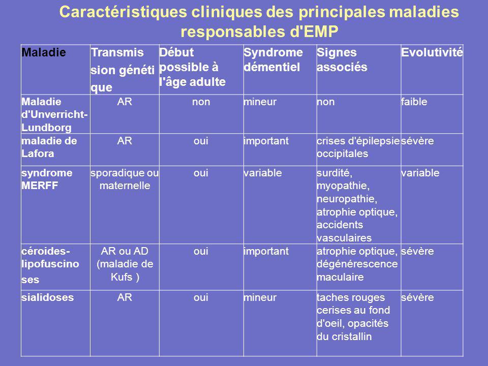 Caractéristiques cliniques des principales maladies responsables d'EMP MaladieTransmis sion généti que Début possible à l'âge adulte Syndrome démentie