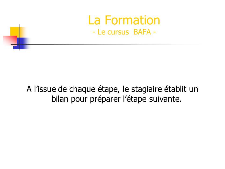 La Formation - Le cursus BAFA - A lissue de chaque étape, le stagiaire établit un bilan pour préparer létape suivante.