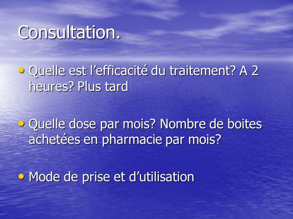 Consultation. Quelle est lefficacité du traitement? A 2 heures? Plus tard Quelle est lefficacité du traitement? A 2 heures? Plus tard Quelle dose par