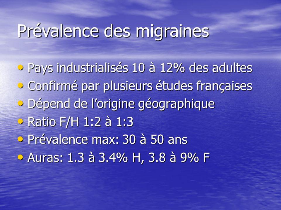 Prévalence des migraines Pays industrialisés 10 à 12% des adultes Pays industrialisés 10 à 12% des adultes Confirmé par plusieurs études françaises Co