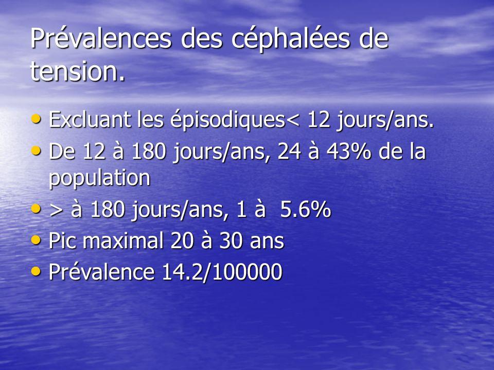 Prévalences des céphalées de tension. Excluant les épisodiques< 12 jours/ans. Excluant les épisodiques< 12 jours/ans. De 12 à 180 jours/ans, 24 à 43%