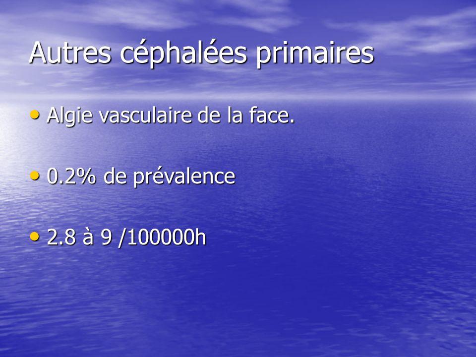 Autres céphalées primaires Algie vasculaire de la face. Algie vasculaire de la face. 0.2% de prévalence 0.2% de prévalence 2.8 à 9 /100000h 2.8 à 9 /1