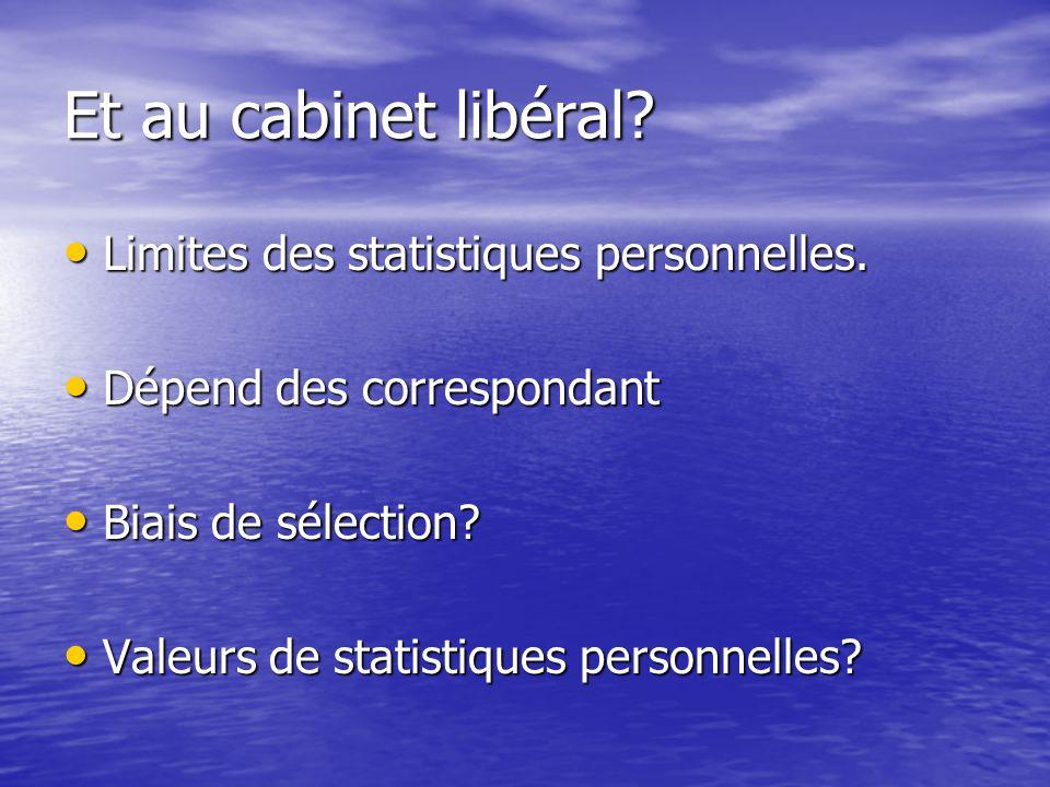 Et au cabinet libéral? Limites des statistiques personnelles. Limites des statistiques personnelles. Dépend des correspondant Dépend des correspondant
