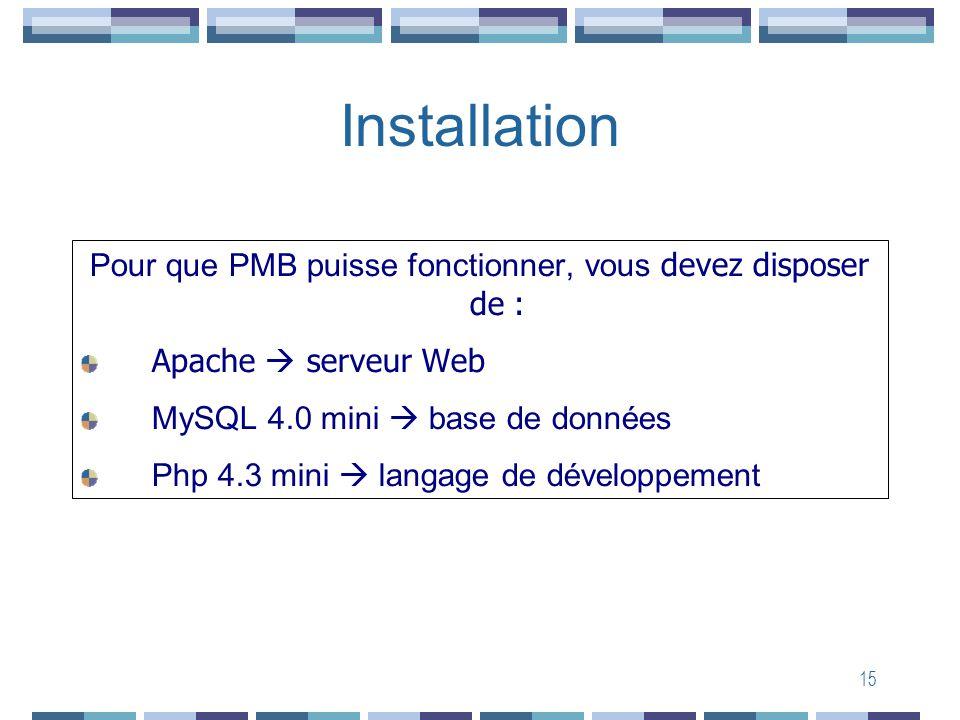 15 Installation Pour que PMB puisse fonctionner, vous devez disposer de : Apache serveur Web MySQL 4.0 mini base de données Php 4.3 mini langage de dé