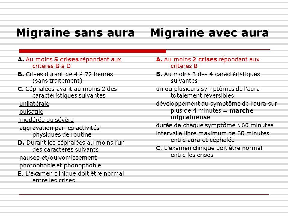 Migraine sans aura Migraine avec aura A. Au moins 5 crises répondant aux critères B à D B. Crises durant de 4 à 72 heures (sans traitement) C. Céphalé