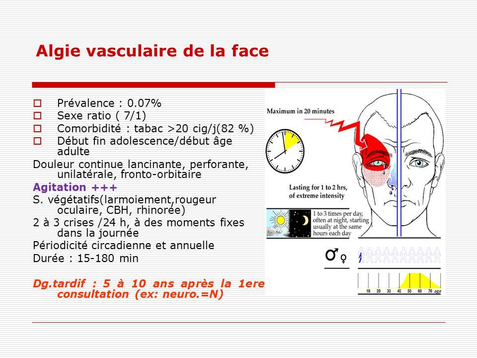 Algie vasculaire de la face Prévalence : 0.07% Sexe ratio ( 7/1) Comorbidité : tabac >20 cig/j(82 %) Début fin adolescence/début âge adulte Douleur co