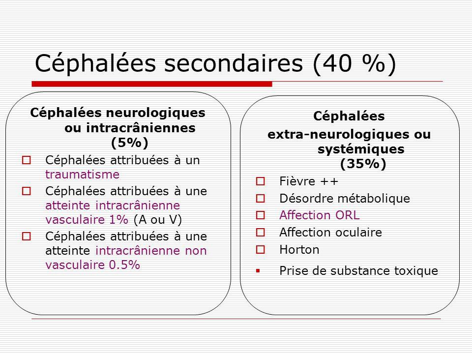 Céphalées secondaires (40 %) Céphalées neurologiques ou intracrâniennes (5%) Céphalées attribuées à un traumatisme Céphalées attribuées à une atteinte