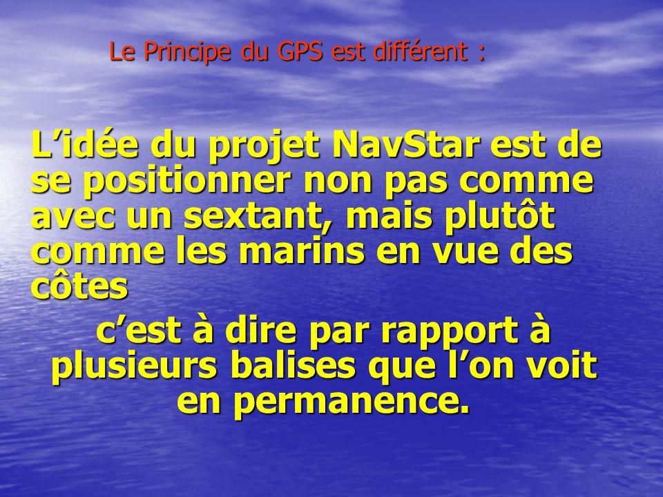 Le Principe du GPS est différent : Lidée du projet NavStar est de se positionner non pas comme avec un sextant, mais plutôt comme les marins en vue des côtes cest à dire par rapport à plusieurs balises que lon voit en permanence.