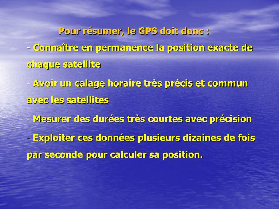 Pour résumer, le GPS doit donc : - Connaître en permanence la position exacte de chaque satellite - Avoir un calage horaire très précis et commun avec les satellites - Mesurer des durées très courtes avec précision - Exploiter ces données plusieurs dizaines de fois par seconde pour calculer sa position.