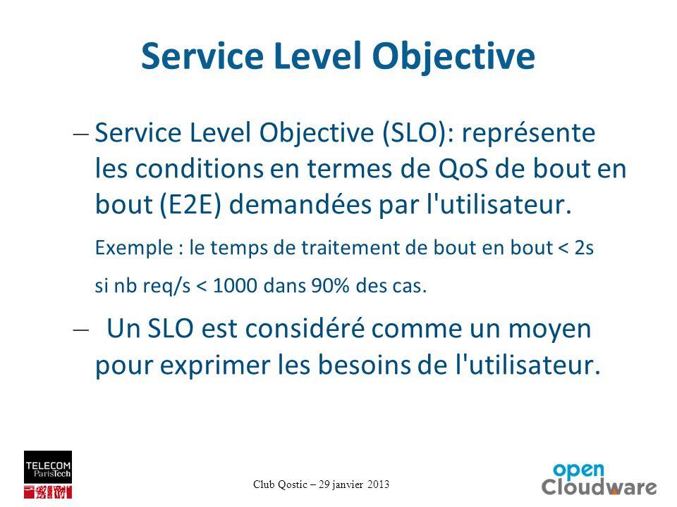 Club Qostic – 29 janvier 2013 Service Level Objective – Service Level Objective (SLO): représente les conditions en termes de QoS de bout en bout (E2E) demandées par l utilisateur.