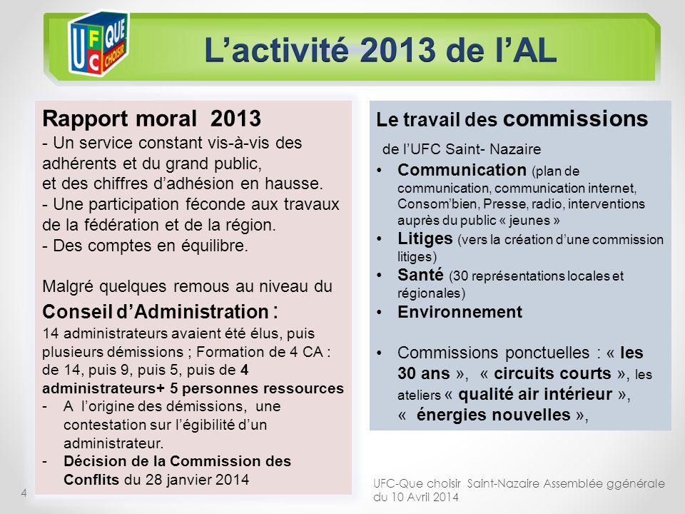 4 Rapport moral 2013 - Un service constant vis-à-vis des adhérents et du grand public, et des chiffres dadhésion en hausse. - Une participation fécond
