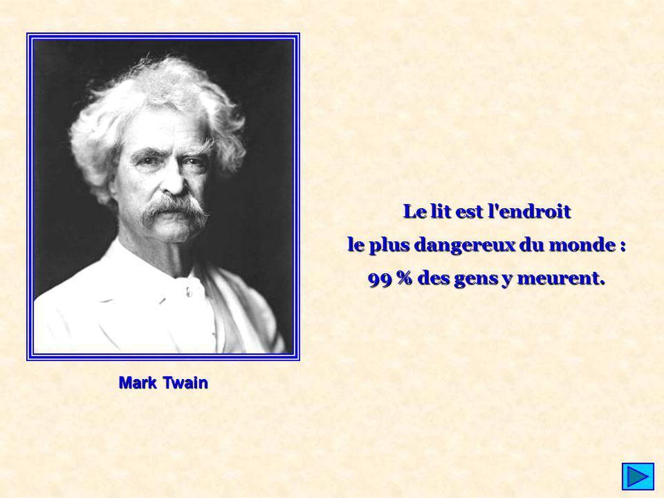 Mark Twain Le lit est l'endroit le plus dangereux du monde : 99 % des gens y meurent.