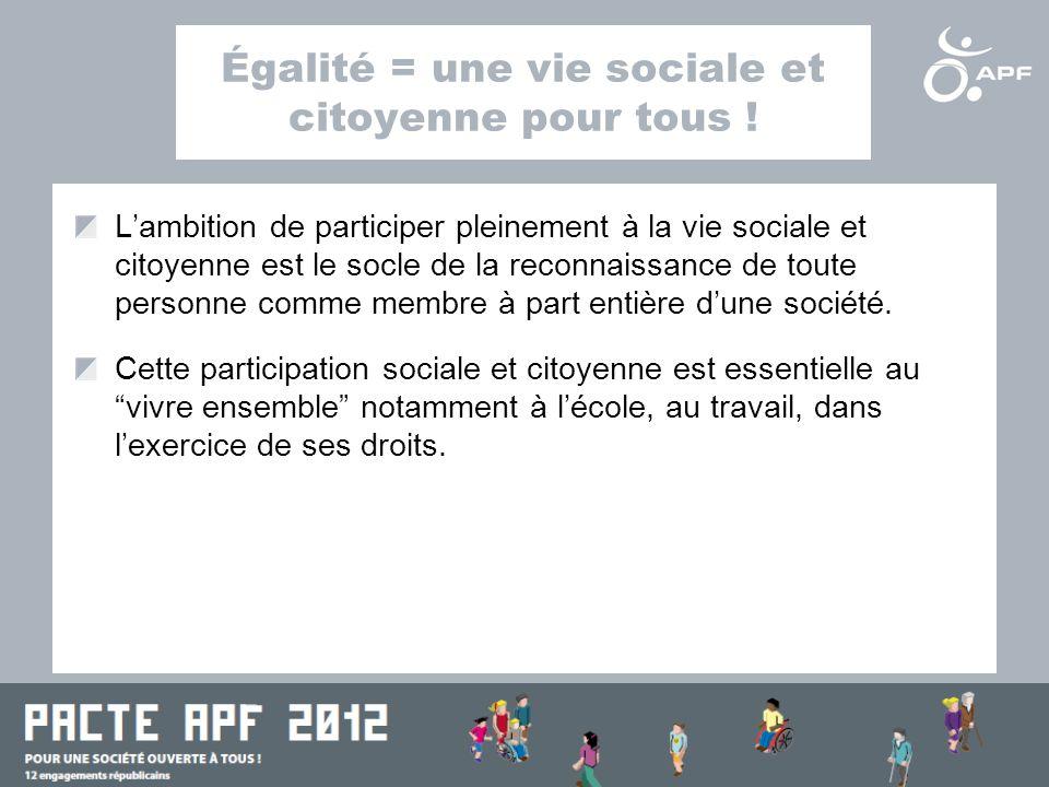 Égalité = une vie sociale et citoyenne pour tous .