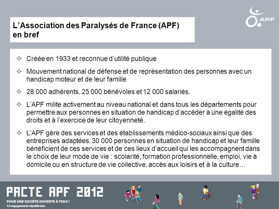 LAssociation des Paralysés de France (APF) en bref Créée en 1933 et reconnue dutilité publique Mouvement national de défense et de représentation des personnes avec un handicap moteur et de leur famille 28 000 adhérents, 25 000 bénévoles et 12 000 salariés.