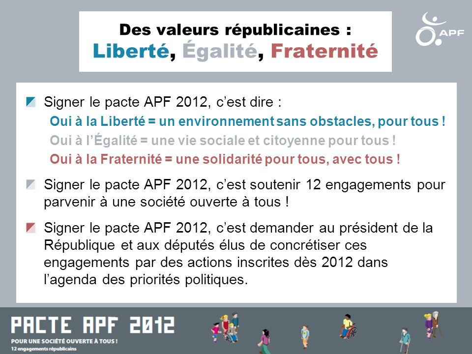 Des valeurs républicaines : Liberté, Égalité, Fraternité Signer le pacte APF 2012, cest dire : Oui à la Liberté = un environnement sans obstacles, pour tous .