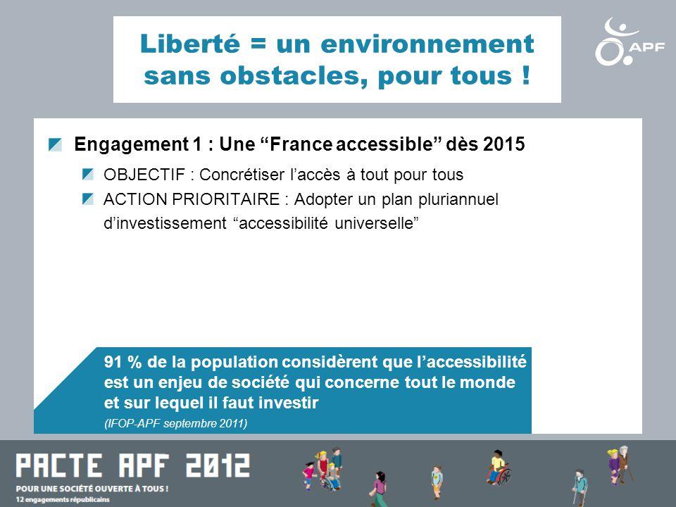 Liberté = un environnement sans obstacles, pour tous .