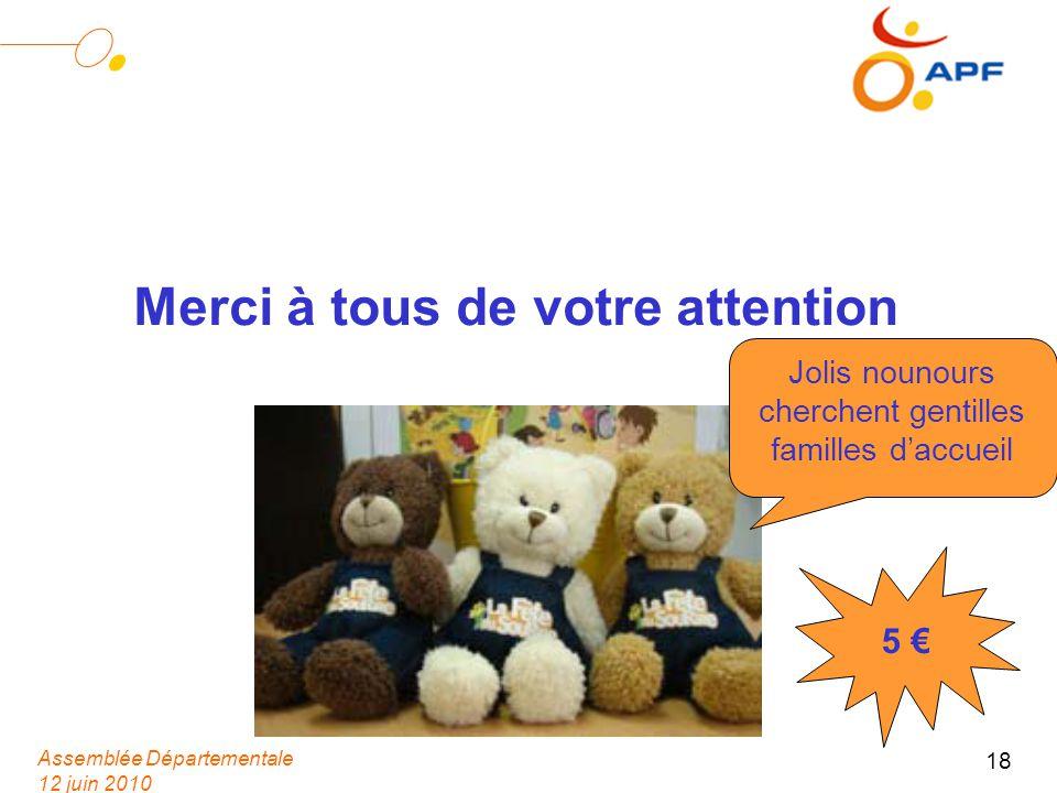 Assemblée Départementale 12 juin 2010 18 Merci à tous de votre attention Jolis nounours cherchent gentilles familles daccueil 5