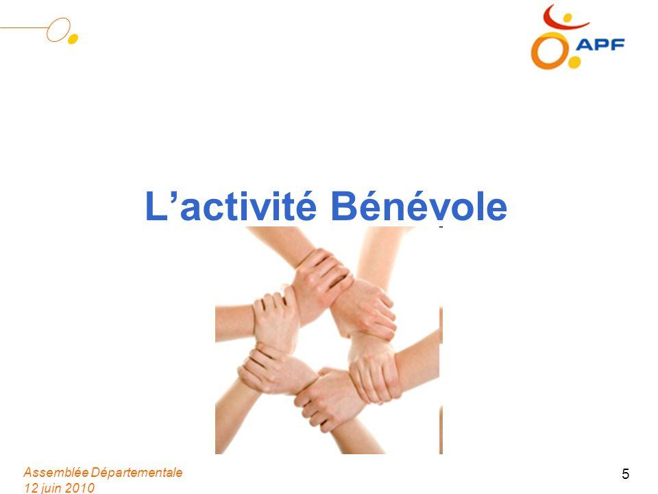 Assemblée Départementale 12 juin 2010 5 Lactivité Bénévole