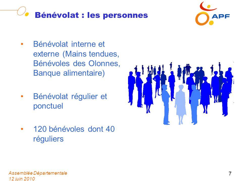 Assemblée Départementale 12 juin 2010 7 Bénévolat : les personnes Bénévolat interne et externe (Mains tendues, Bénévoles des Olonnes, Banque alimentaire) Bénévolat régulier et ponctuel 120 bénévoles dont 40 réguliers