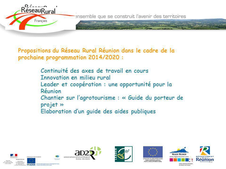 Propositions du Réseau Rural Réunion dans le cadre de la prochaine programmation 2014/2020 : Continuité des axes de travail en cours Innovation en mil